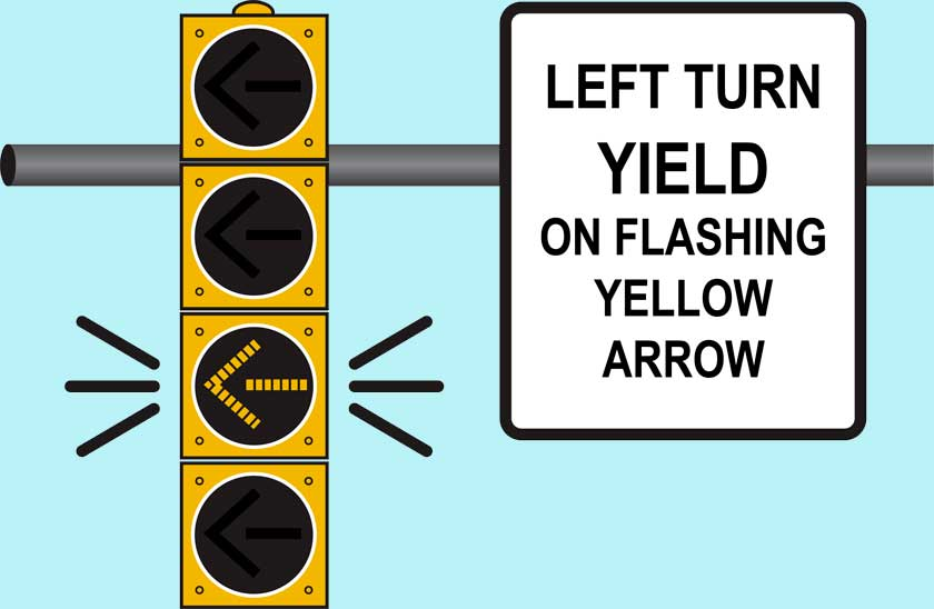 What does the flashing yellow arrow mean?
